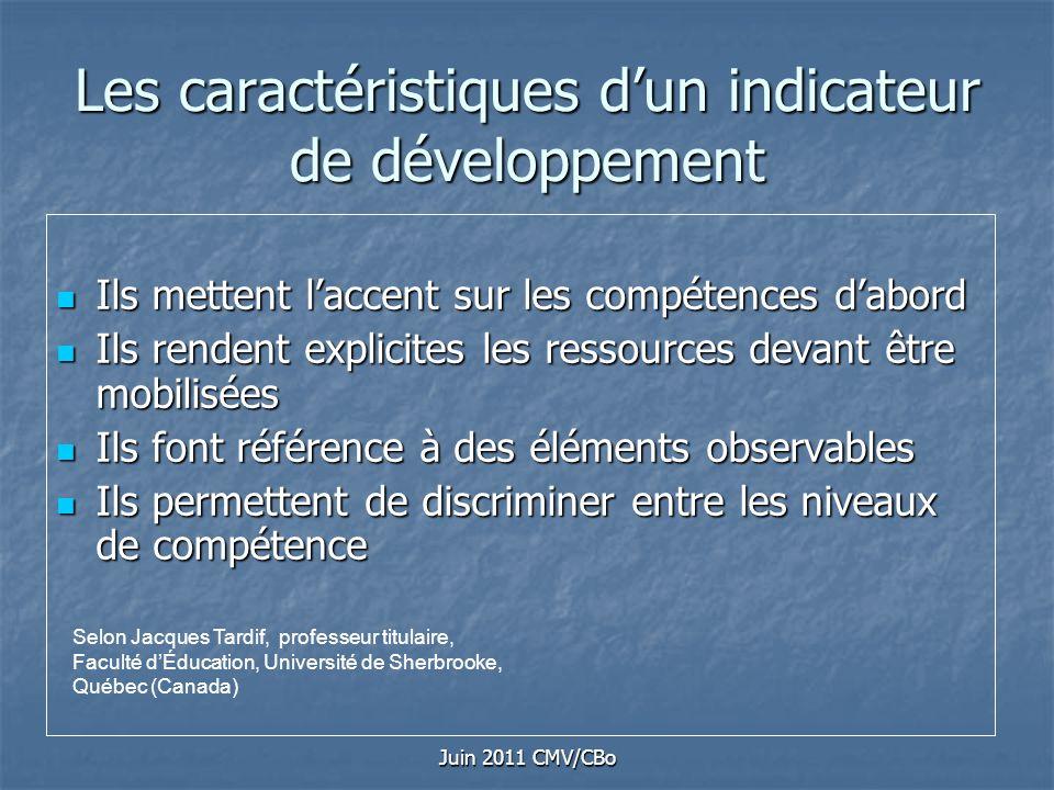 Les caractéristiques d'un indicateur de développement