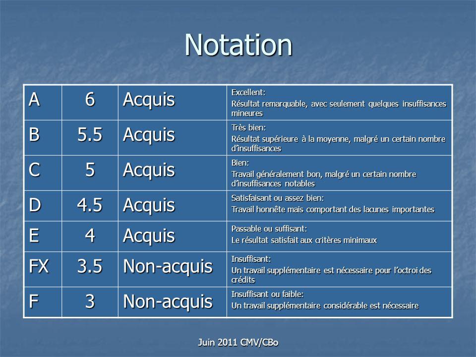 Notation A 6 Acquis B 5.5 C 5 D 4.5 E 4 FX 3.5 Non-acquis F 3