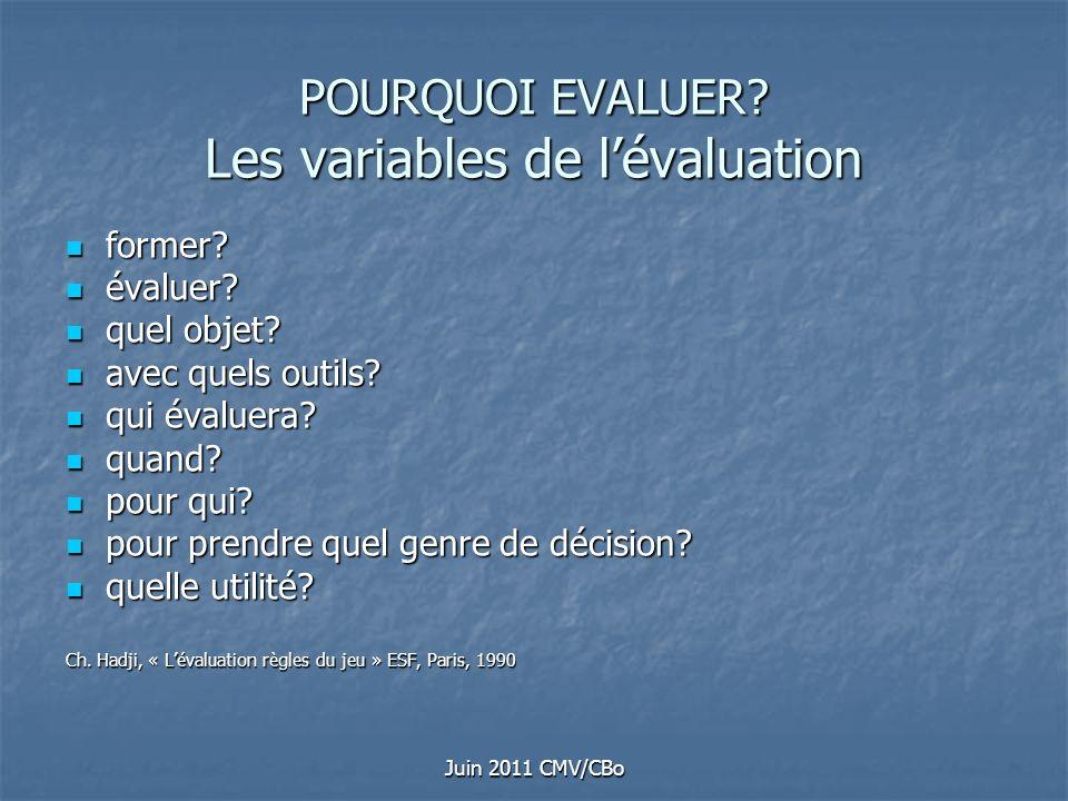 POURQUOI EVALUER Les variables de l'évaluation