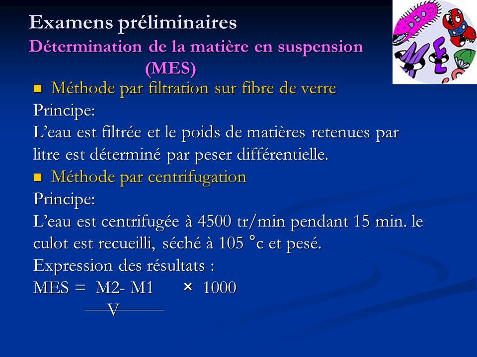 Examens préliminaires Détermination de la matière en suspension (MES)