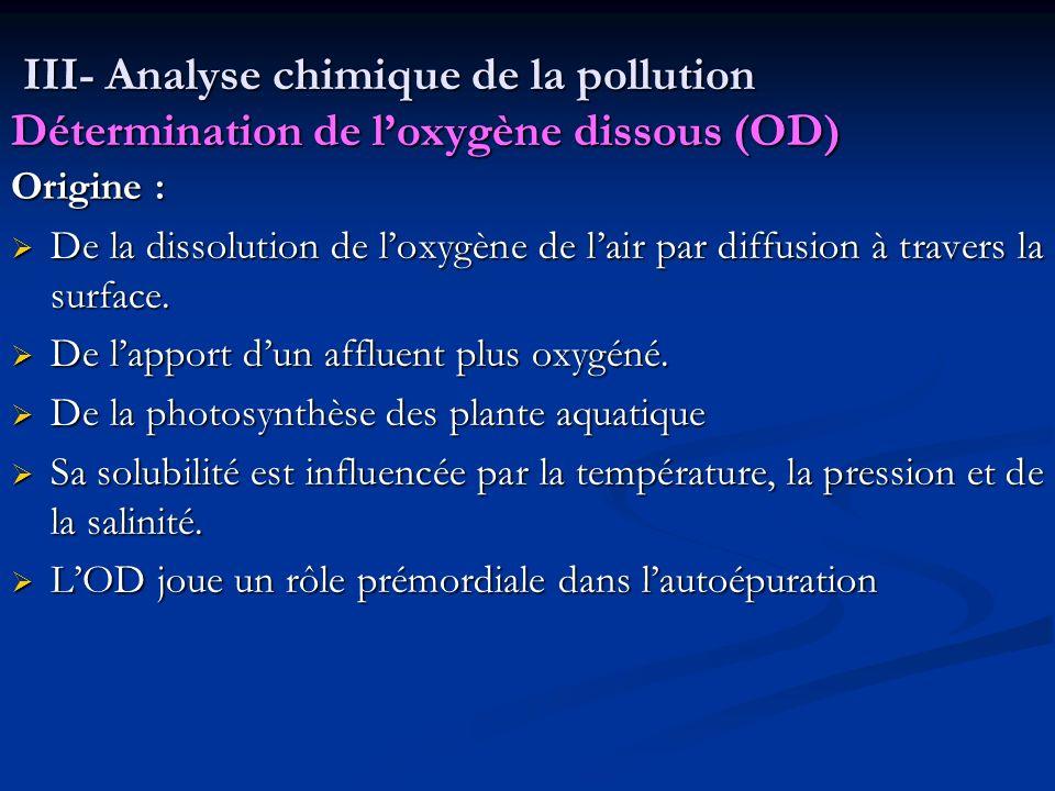 III- Analyse chimique de la pollution Détermination de l'oxygène dissous (OD)