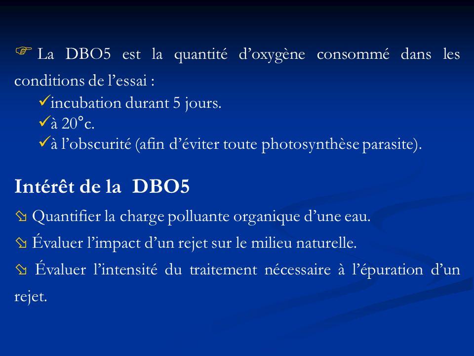 Intérêt de la DBO5 incubation durant 5 jours. à 20°c.