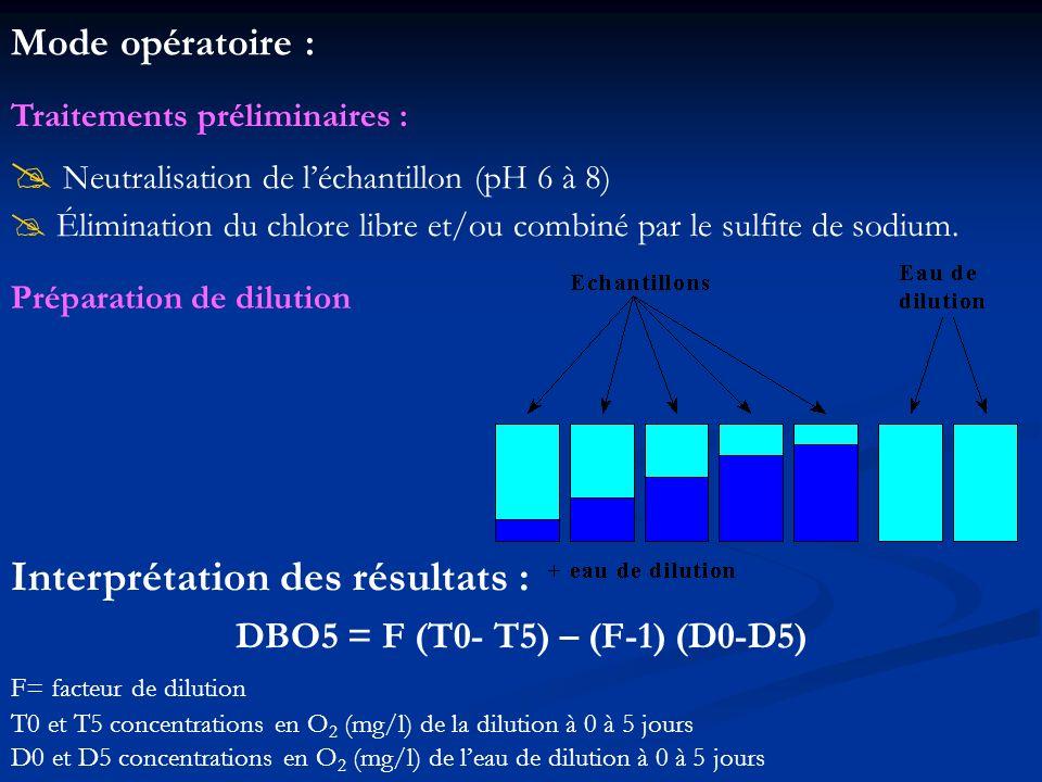DBO5 = F (T0- T5) – (F-1) (D0-D5)