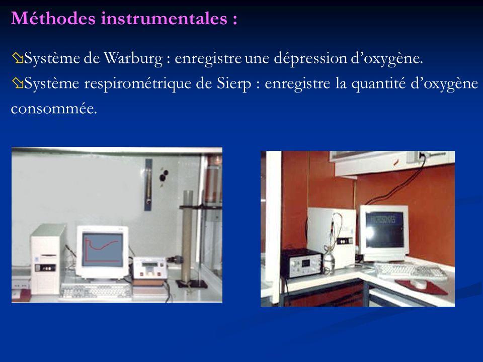 Méthodes instrumentales :