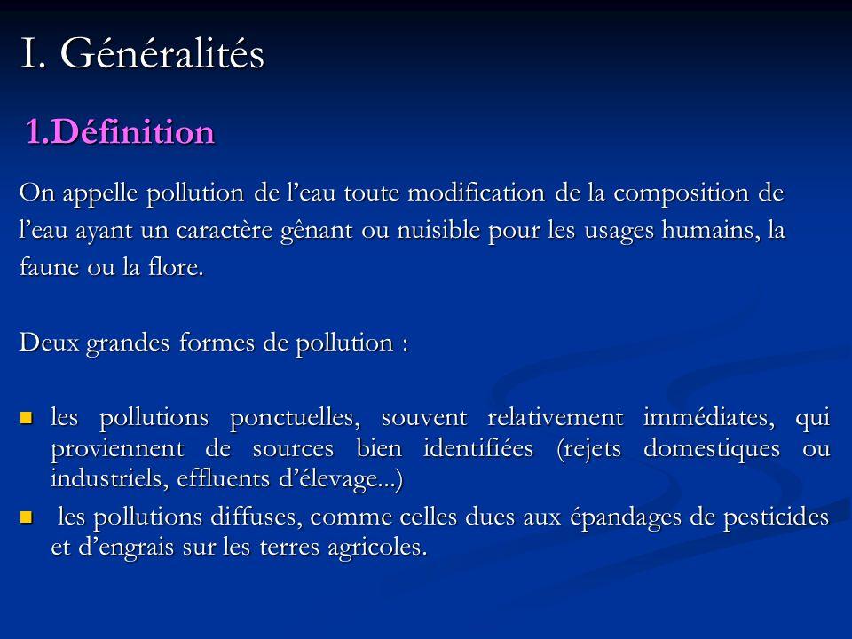 I. Généralités 1.Définition