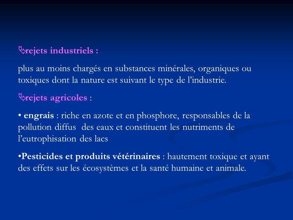 rejets industriels : plus au moins chargés en substances minérales, organiques ou toxiques dont la nature est suivant le type de l'industrie.
