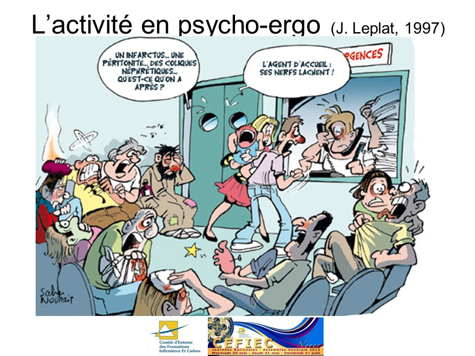 L'activité en psycho-ergo (J. Leplat, 1997)