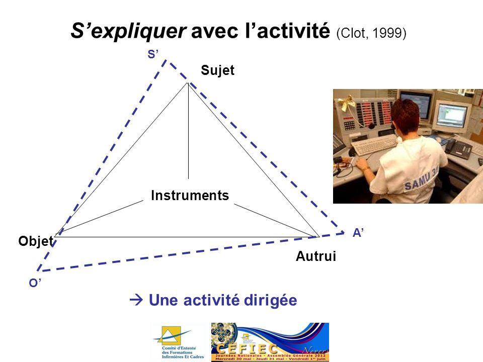 S'expliquer avec l'activité (Clot, 1999)