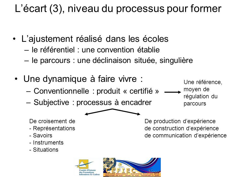 L'écart (3), niveau du processus pour former