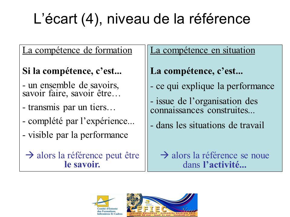 L'écart (4), niveau de la référence