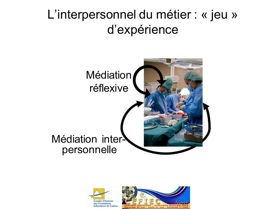 L'interpersonnel du métier : « jeu » d'expérience