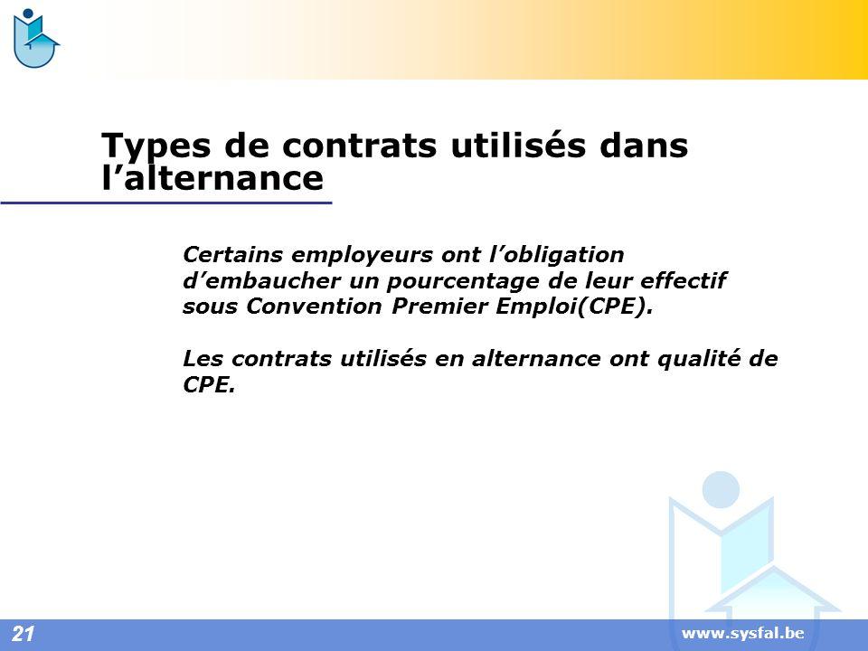 Types de contrats utilisés dans l'alternance