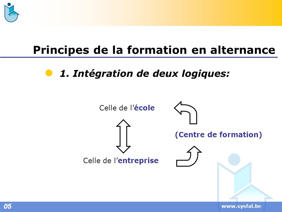 Principes de la formation en alternance