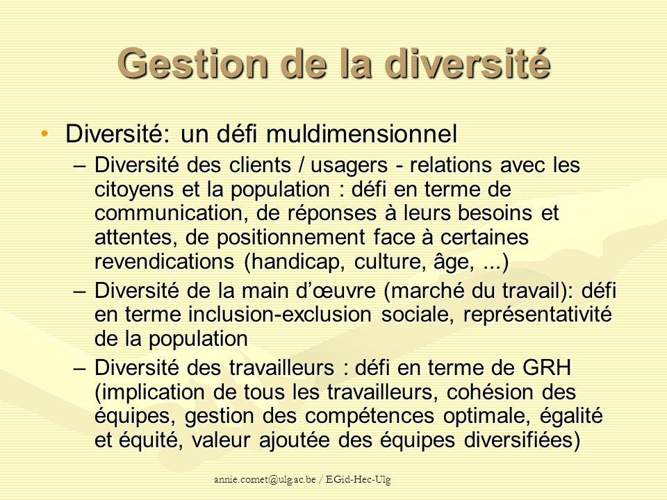 Gestion de la diversité