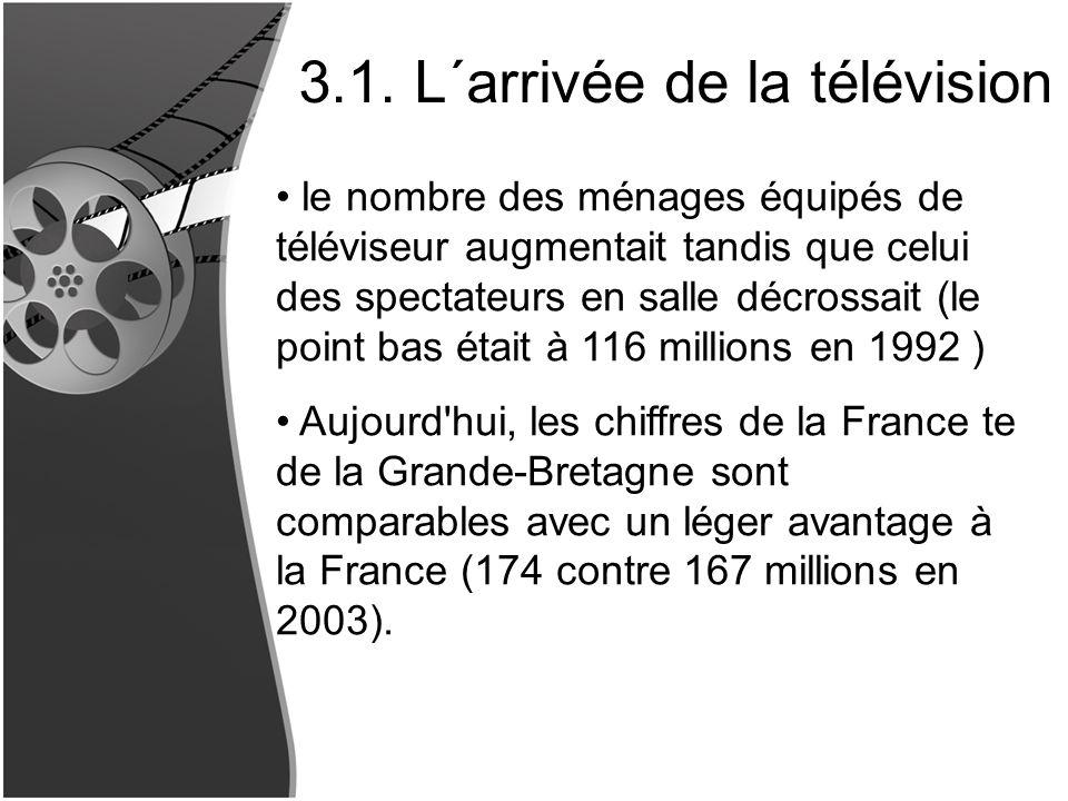 3.1. L´arrivée de la télévision