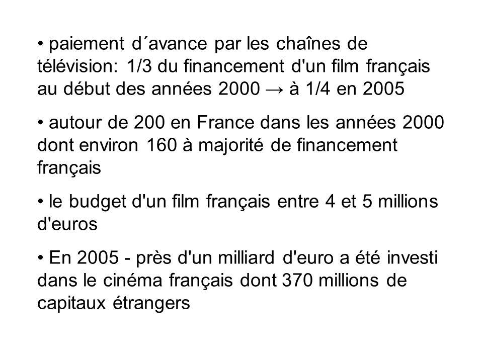 paiement d´avance par les chaînes de télévision: 1/3 du financement d un film français au début des années 2000 → à 1/4 en 2005