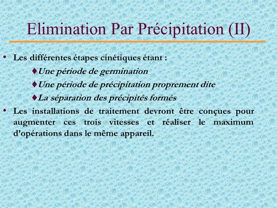Elimination Par Précipitation (II)
