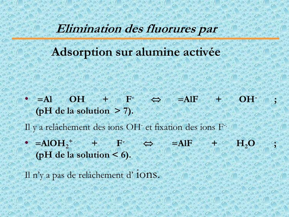 Elimination des fluorures par Adsorption sur alumine activée