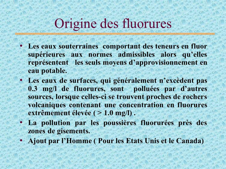 Origine des fluorures