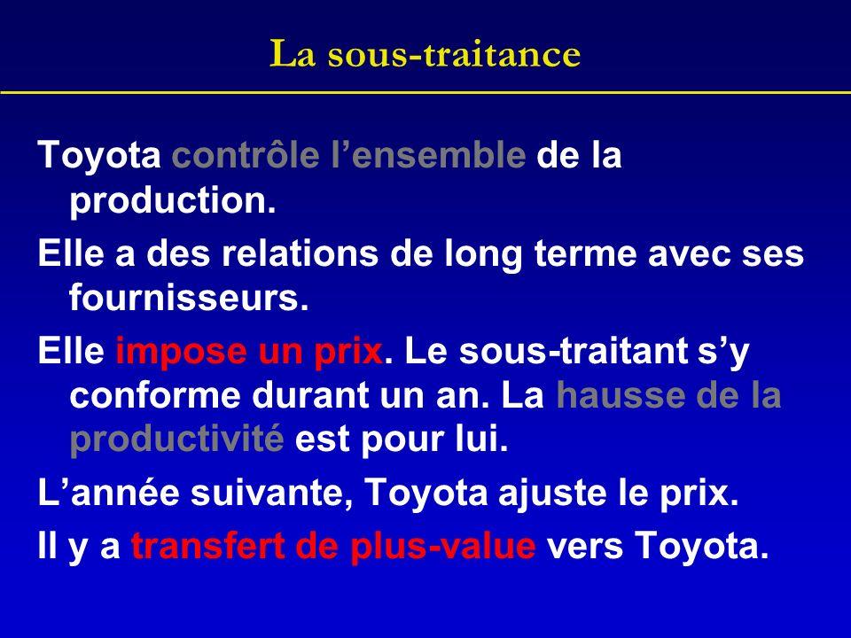 La sous-traitance Toyota contrôle l'ensemble de la production.