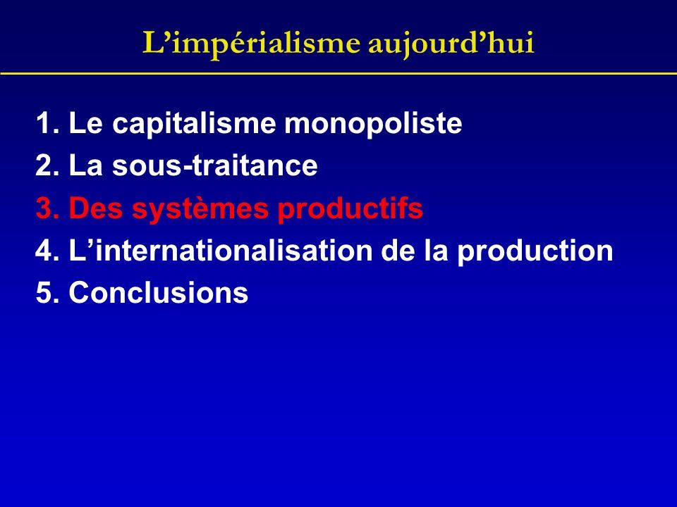 L'impérialisme aujourd'hui
