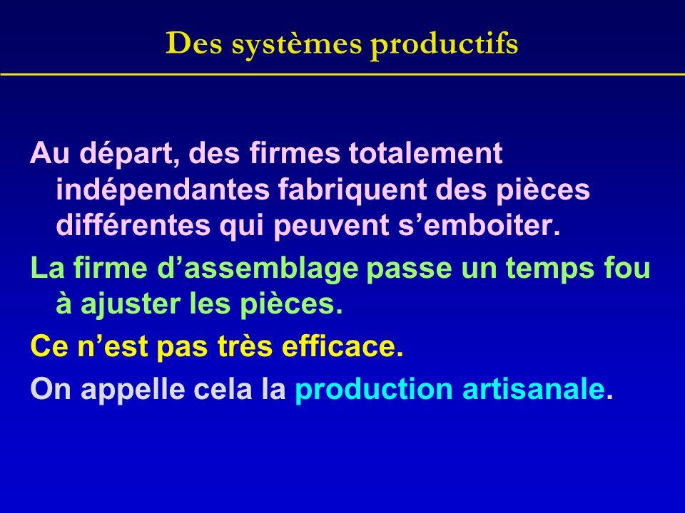 Des systèmes productifs