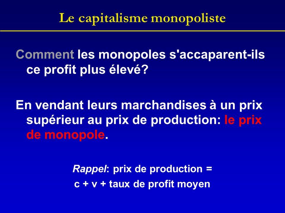 Le capitalisme monopoliste