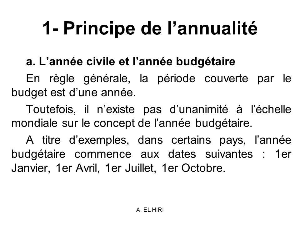 1- Principe de l'annualité