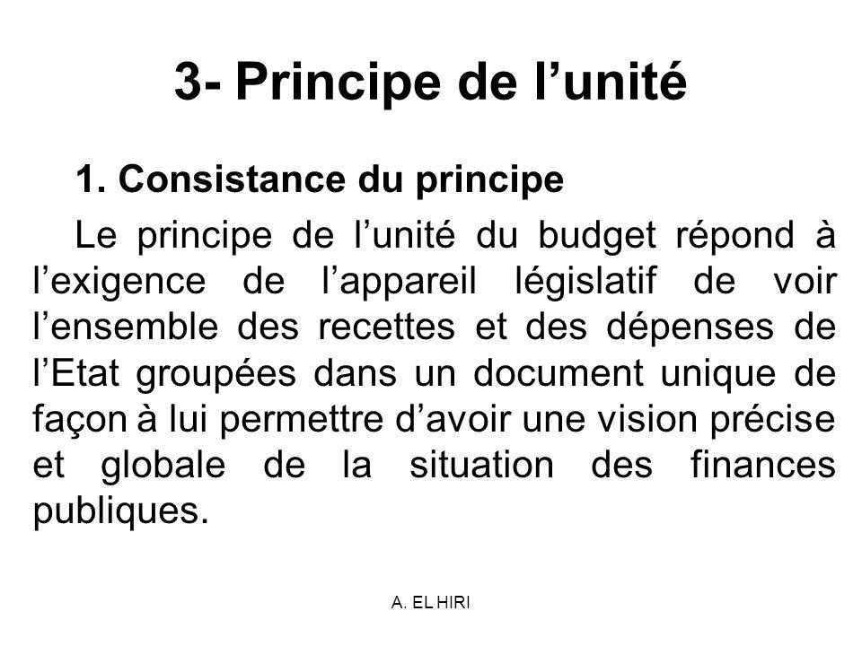 3- Principe de l'unité 1. Consistance du principe