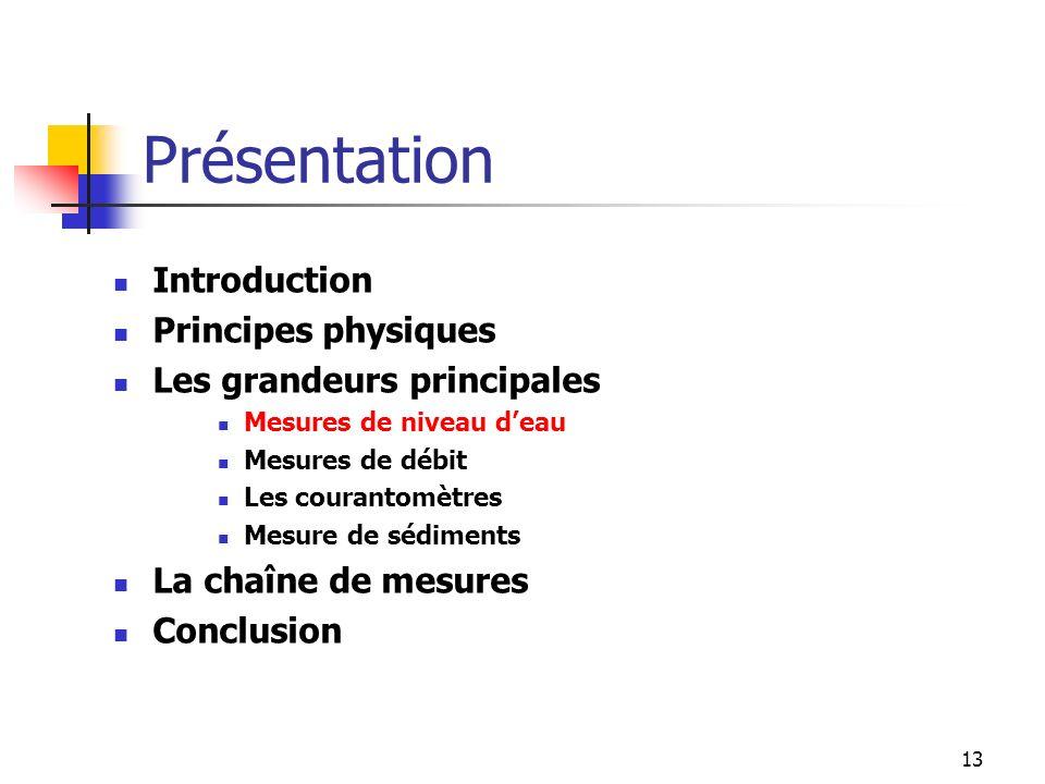 Présentation Introduction Principes physiques
