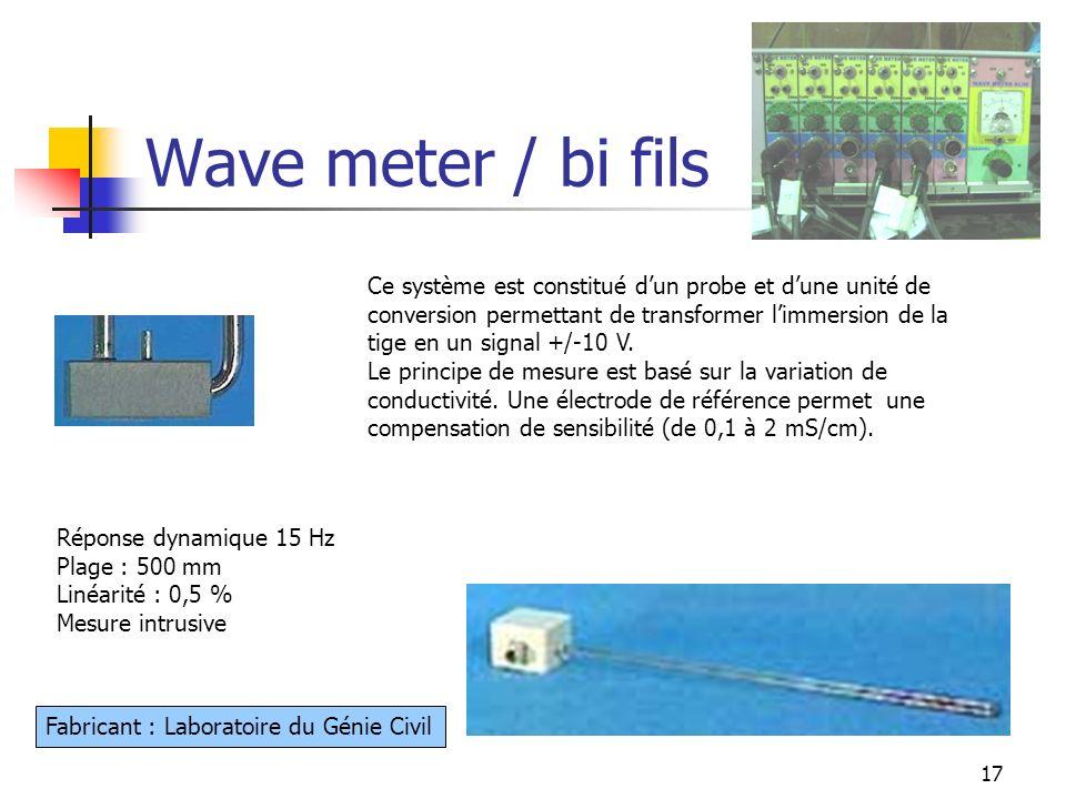 Wave meter / bi fils