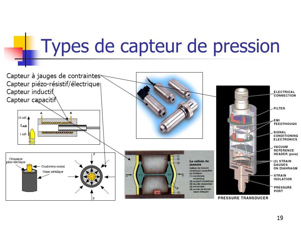 Types de capteur de pression