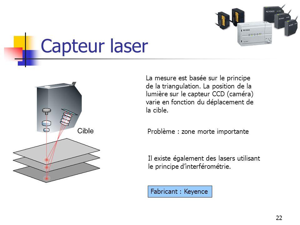 Capteur laser