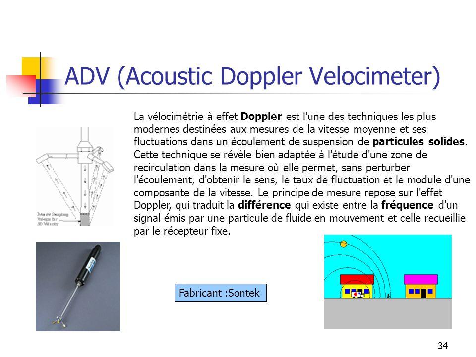 ADV (Acoustic Doppler Velocimeter)