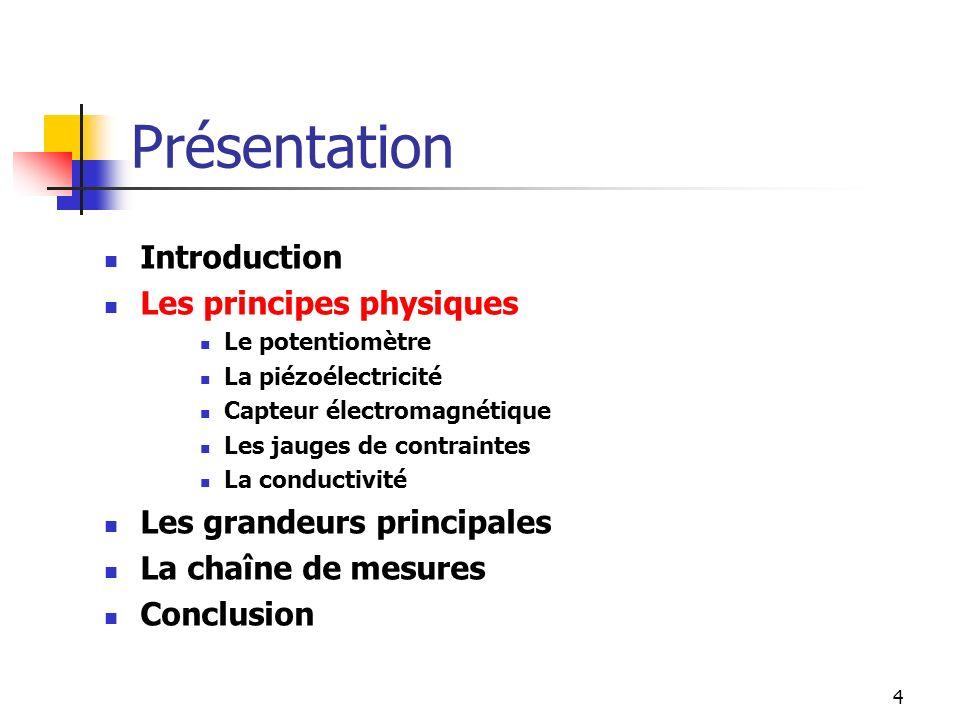 Présentation Introduction Les principes physiques