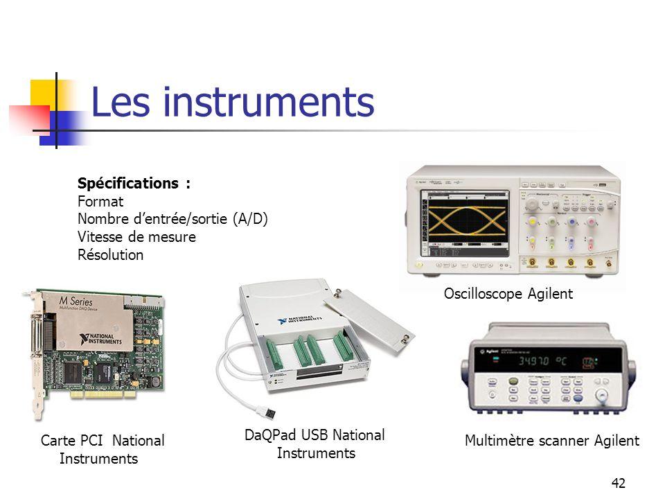 Les instruments Spécifications : Format Nombre d'entrée/sortie (A/D)