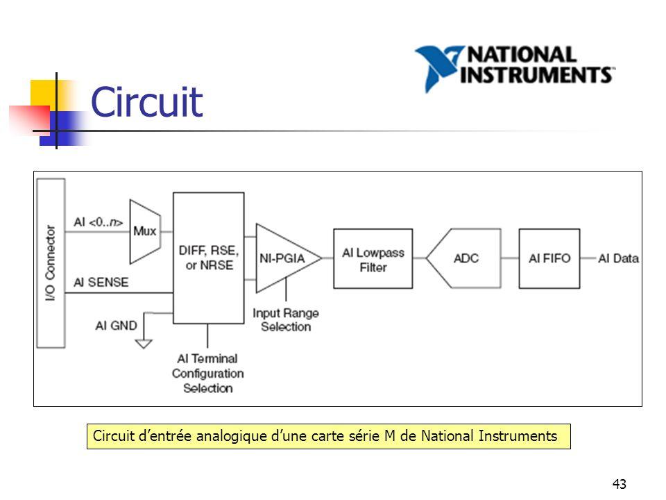 Circuit Circuit d'entrée analogique d'une carte série M de National Instruments