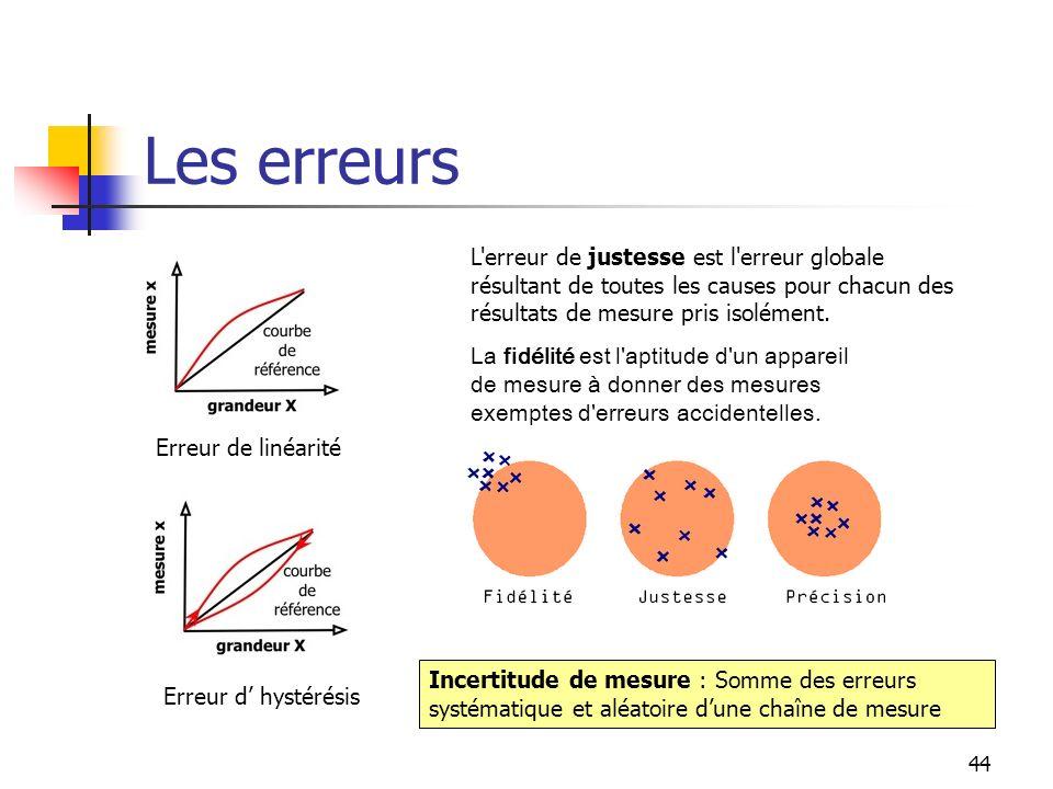 Les erreurs L erreur de justesse est l erreur globale résultant de toutes les causes pour chacun des résultats de mesure pris isolément.
