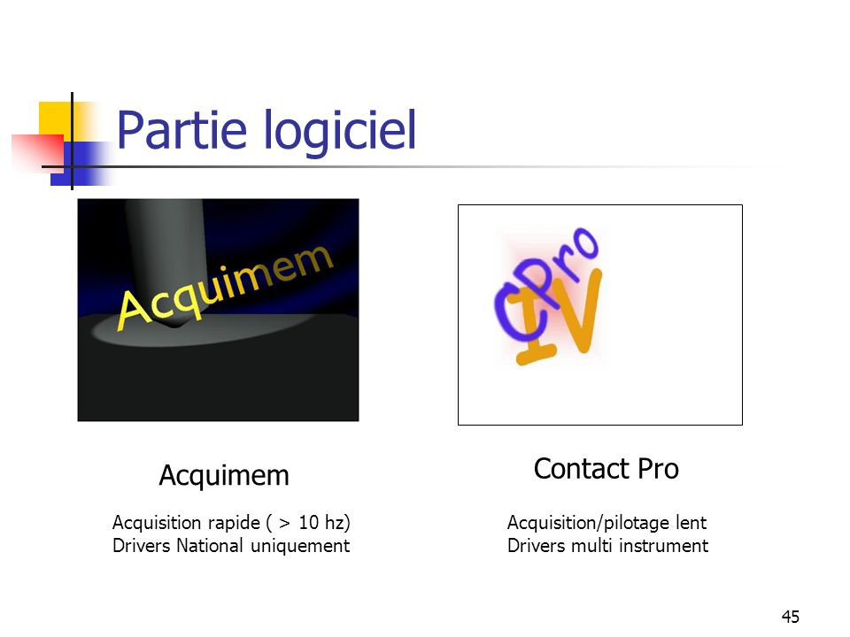 Partie logiciel Contact Pro Acquimem Acquisition rapide ( > 10 hz)