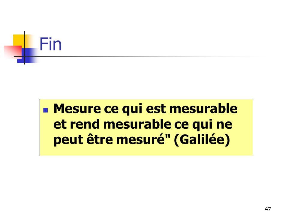 Fin Mesure ce qui est mesurable et rend mesurable ce qui ne peut être mesuré (Galilée)