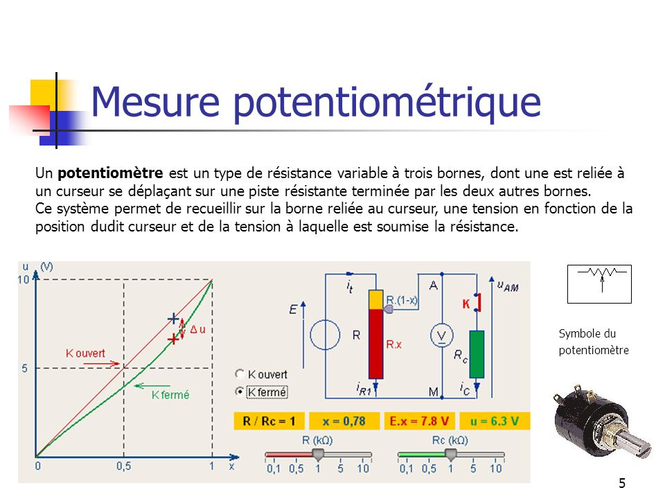 Mesure potentiométrique