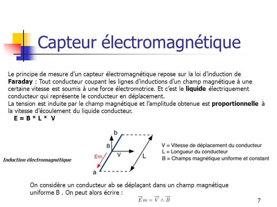 Capteur électromagnétique
