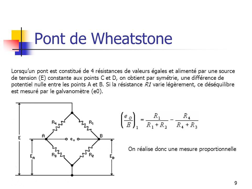 Pont de Wheatstone