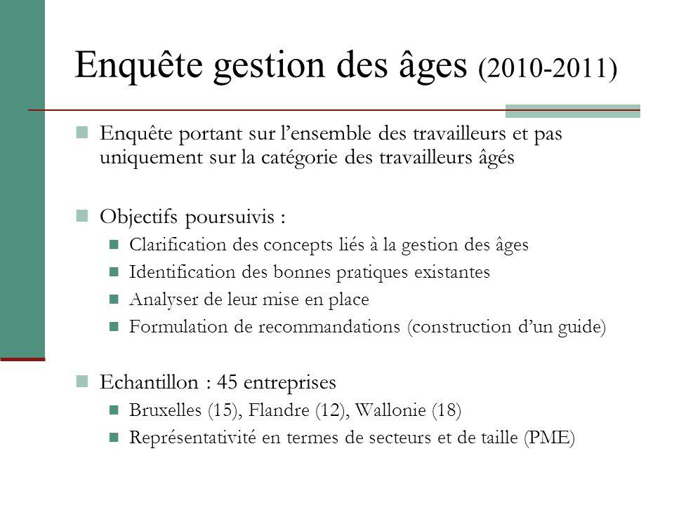 Enquête gestion des âges (2010-2011)