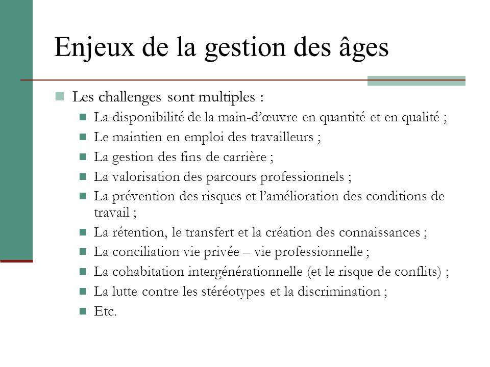 Enjeux de la gestion des âges