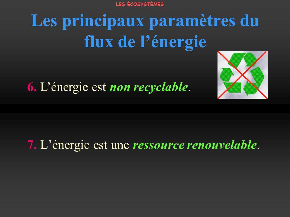 Les principaux paramètres du flux de l'énergie