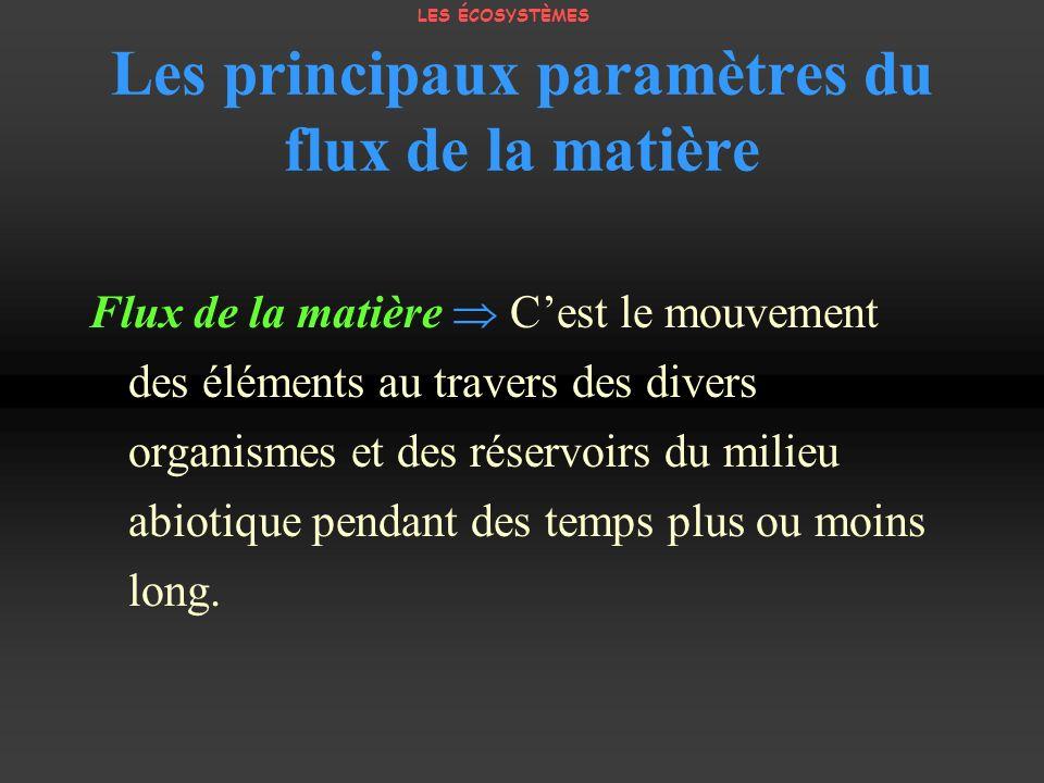 Les principaux paramètres du flux de la matière