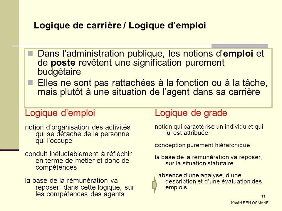 Logique de carrière / Logique d'emploi