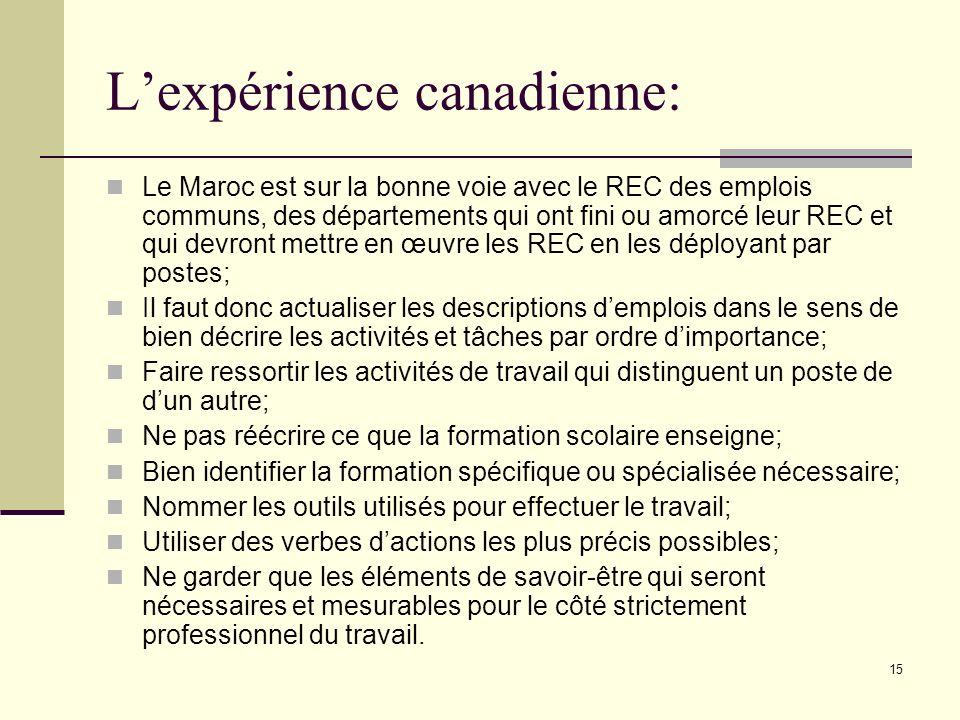 L'expérience canadienne: