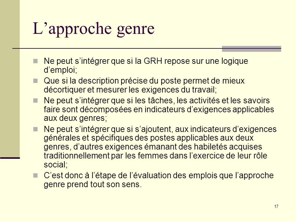 L'approche genre Ne peut s'intégrer que si la GRH repose sur une logique d'emploi;